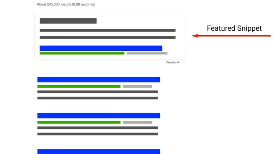 Cara Praktis Mendapatkan Featured Snippets Dari Google Cara Praktis Mendapatkan Featured Snippets atau Cuplikan Unggulan dari Google