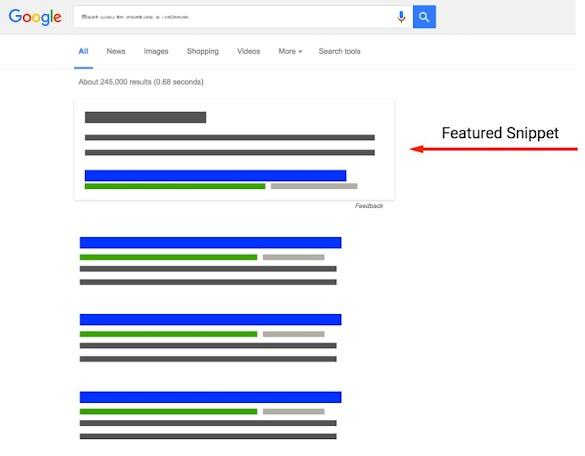 Cara Gampang Mendapat Featured Snippets Atau Cuplikan Unggulan Dari Google