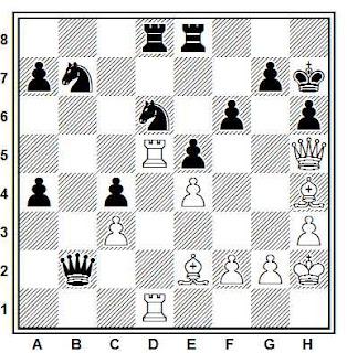 Posición de la partida de ajedrez Lanchava - Sultanova (URSS, 1988)