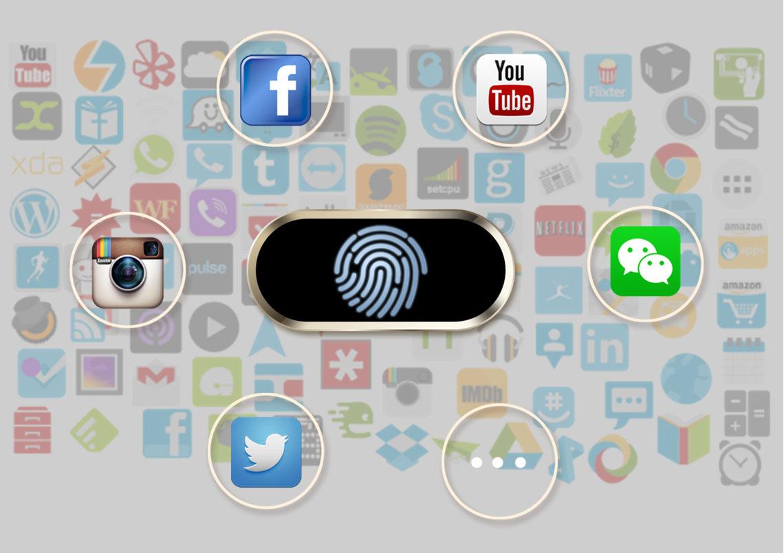 CloudFone Thrill Access Fingerprint Sensor