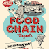 [Recensione] Food Chain Magnate