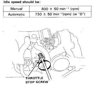 Setting Iddle Rpm