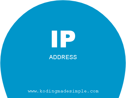 how-to-get-user-ip-address-in-codeigniter