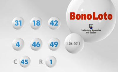 Bonoloto miercoles 1 de junio de 2016
