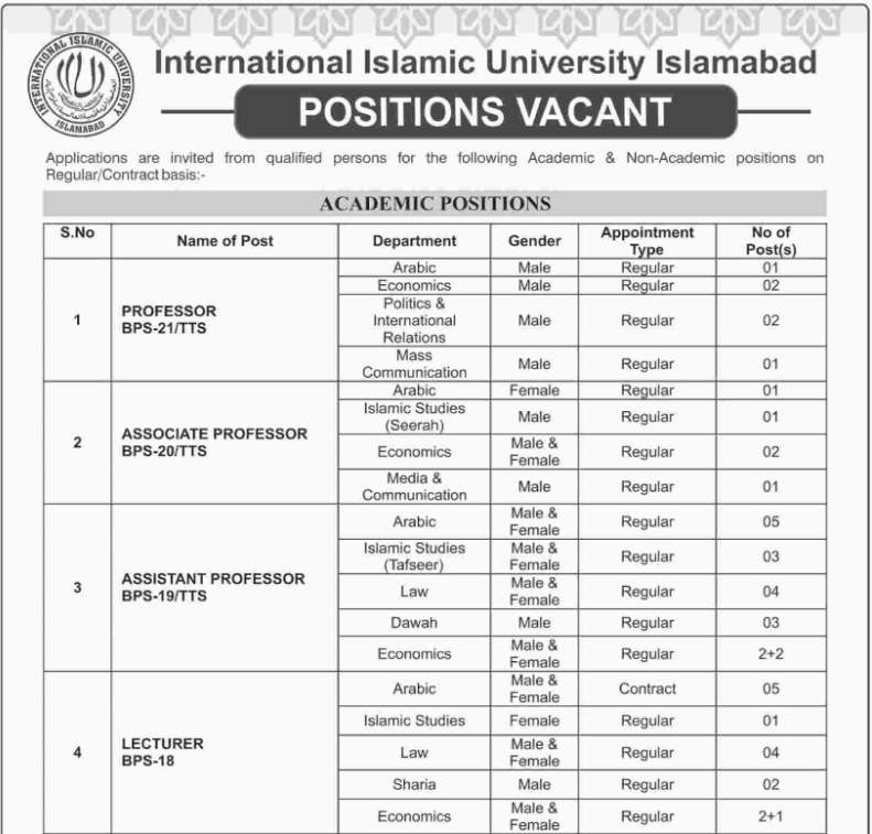 Advertisement for International Islamia University Islamabad Jobs