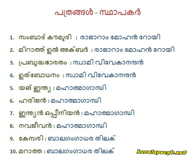 List of Indian Newspapers and their Founders Malayalam PSC GK