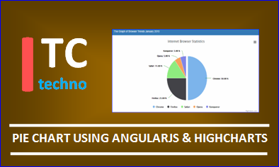 How to Create Pie Chart Using AngularJS and Highcharts