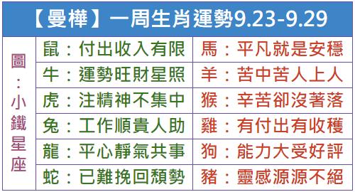 【曼樺】一周生肖運勢2018.9.23-9.29