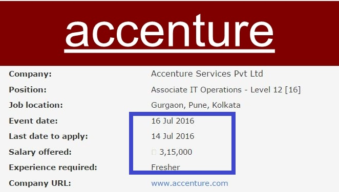 Accenture Freshers Recruitment Drive : Multiple Locations