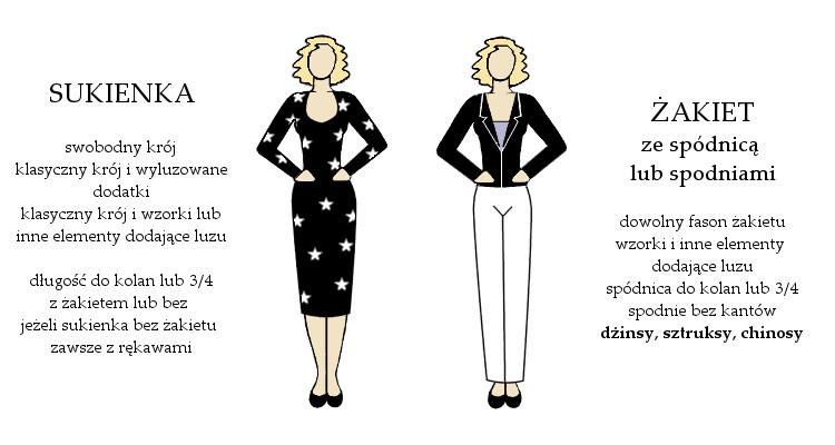 Agnieszka Sajdak-Nowicka jak się ubrać do pracy strój smart casual