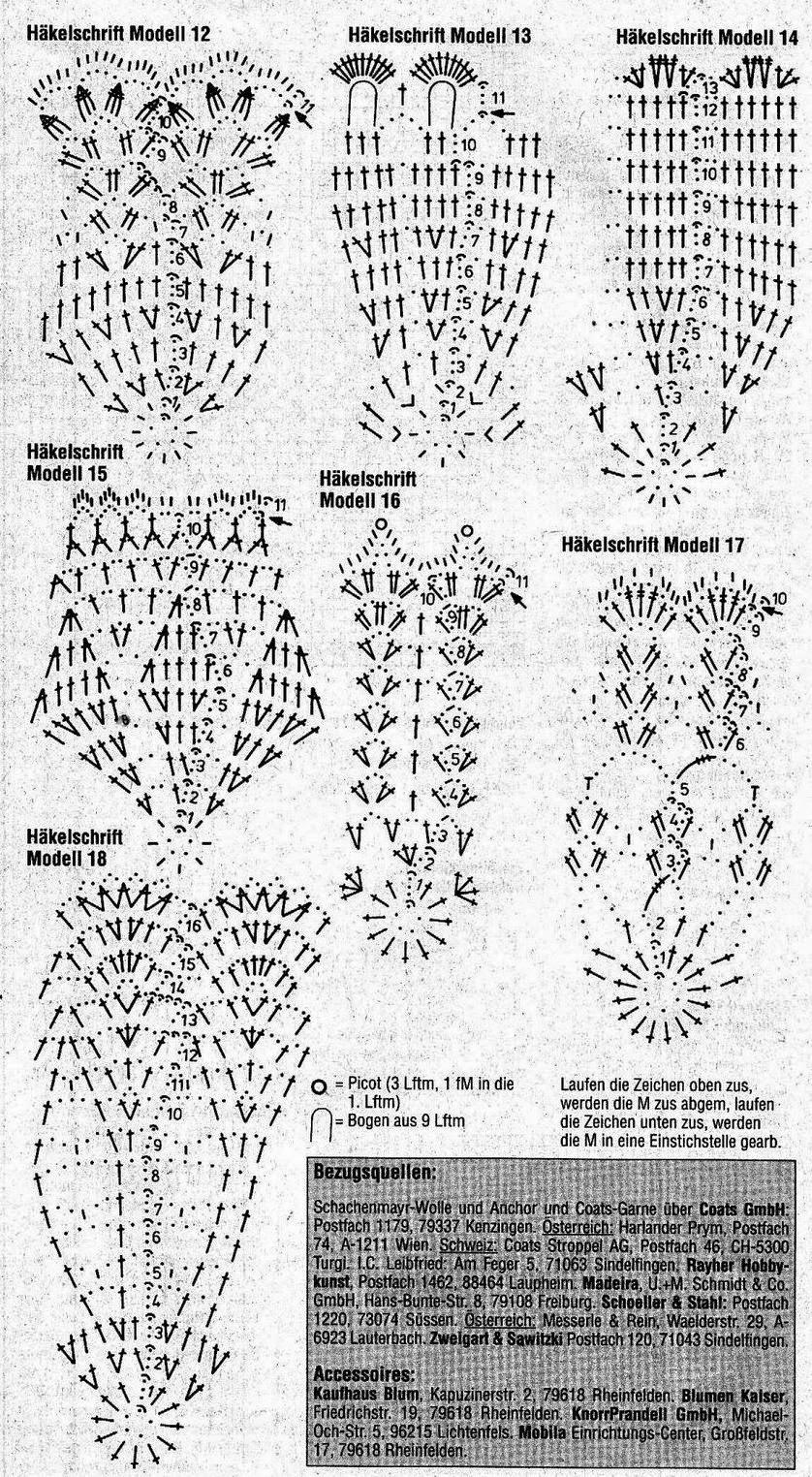 Asombroso Patrón De Crochet Campana Libre Viñeta - Manta de Tejer ...