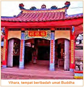 Vihara, tempat beribadah umat Buddha - Aliran Agama Buddha