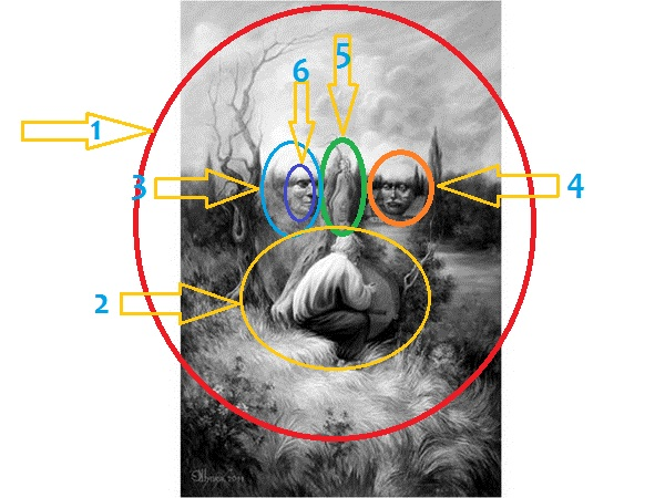 Imagen de Descubre las 6 personas en la pintura 14