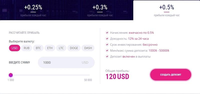 Инвестиционные планы CryptaGram 3
