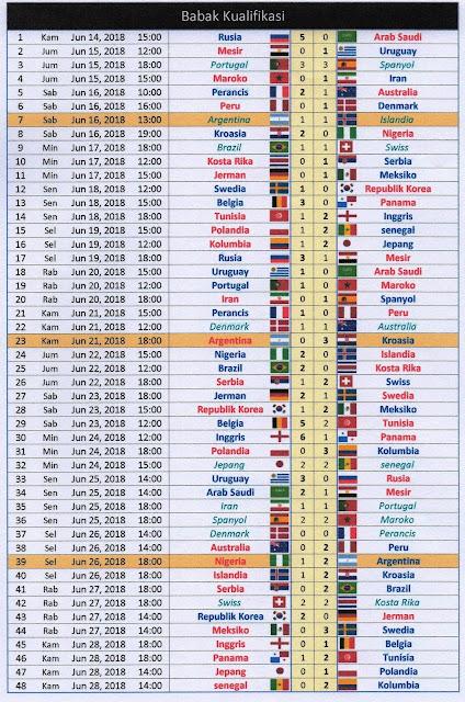 32 Negara yang berlaga di World Cup Tahun 2018