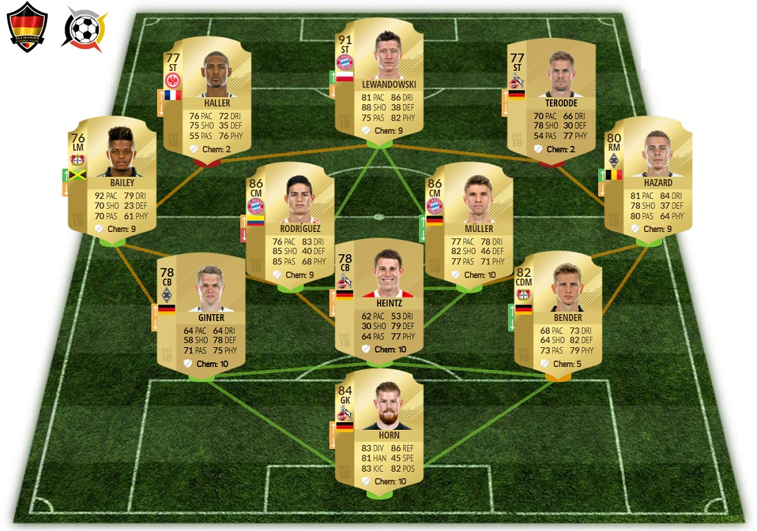84d606894e Seleção da 19ª rodada da Bundesliga - Chucrute FC   Alemanha FC ...