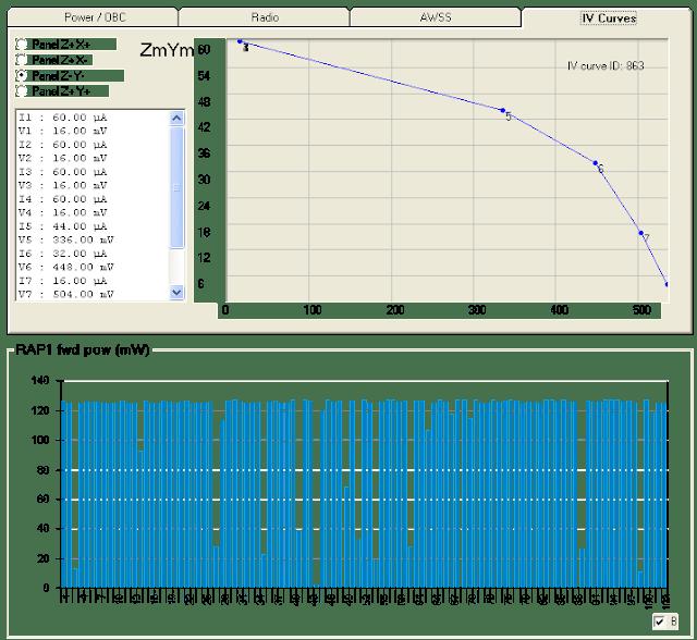 Delfi-C3 Telemetry decoder (DK3WN)