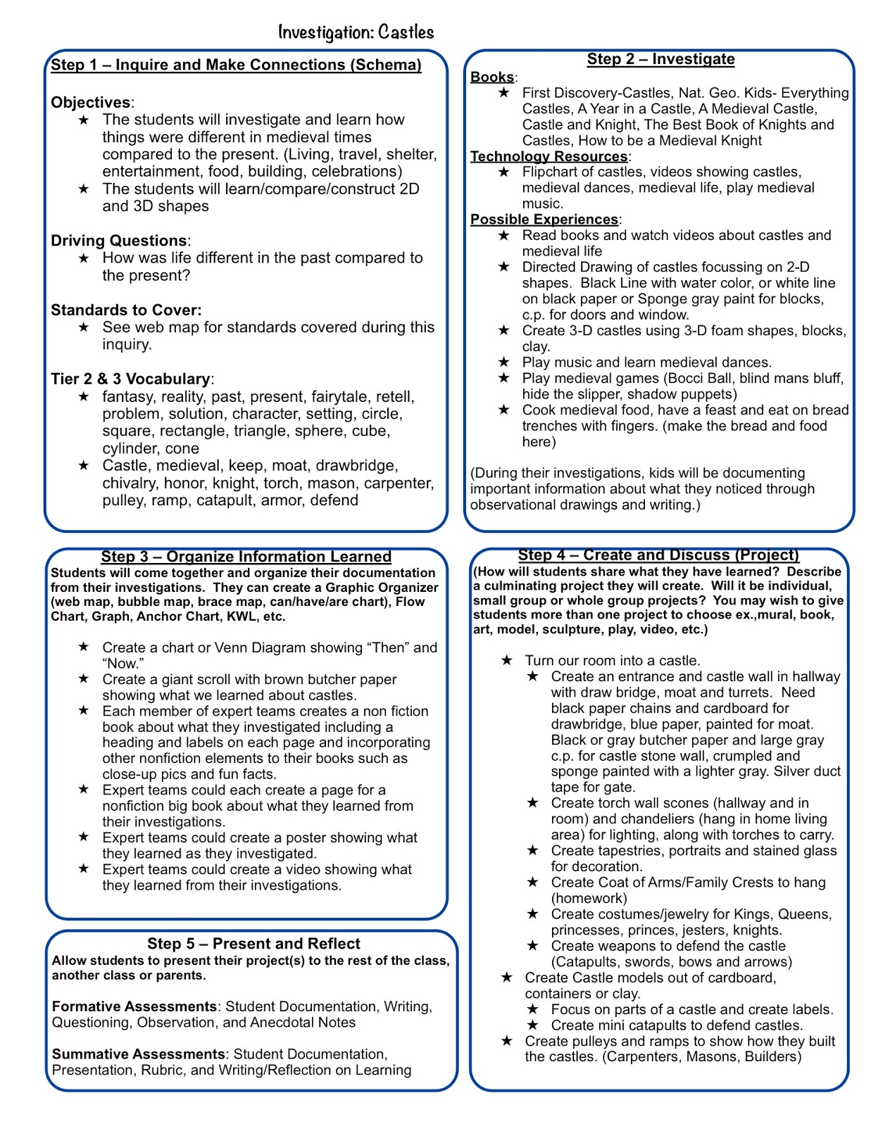 inquiring minds: mrs. myers' kindergarten: planning templates for, Presentation templates