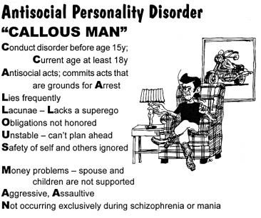 Психологический портрет социопата - антисоциального личностного расстройства