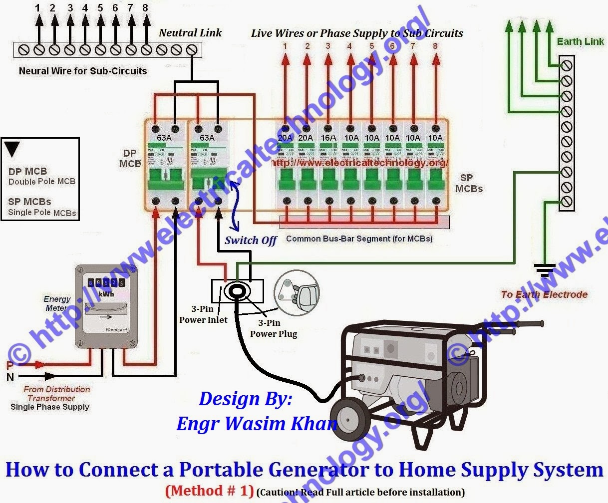 Single Phase Wiring Diagram For House Club Car Battery Charger 120 240 Motor Get Free Image