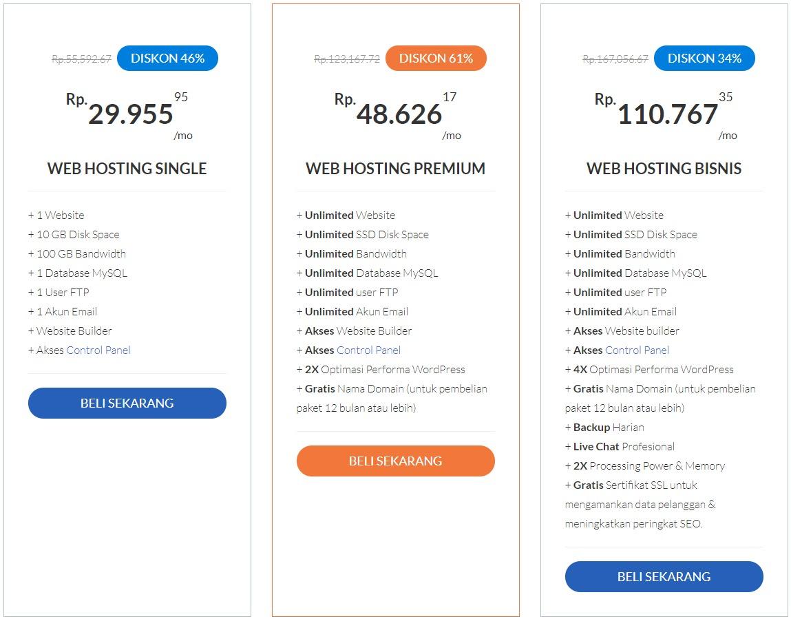 Harga Paket Web Hosting Yang Ditawarkan Hosting24