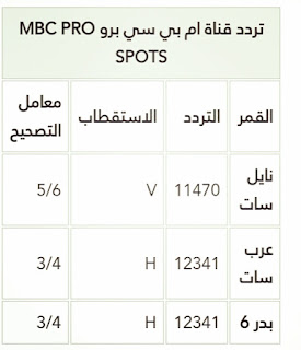 أحدث تردد قناة إم بي سي برو سبورت MBC Pro Sport الناقلة للدوري السعودي على نايل سات وعرب سات وبدر 6 1 11/9/2018 - 12:52 ص