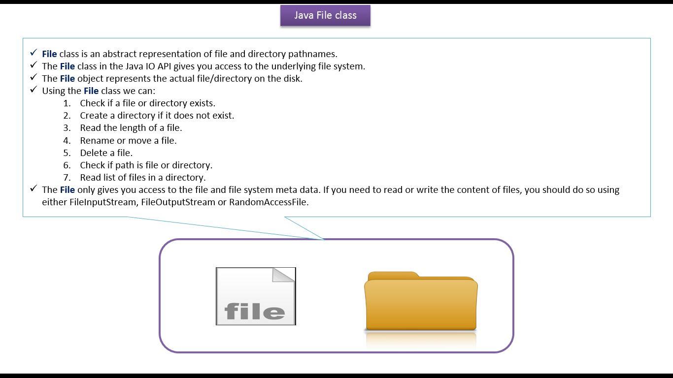 Java ee java tutorial java io java file java file class java tutorial java io java file java file class baditri Images