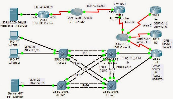 Lan Switching And wireless Ccna labs