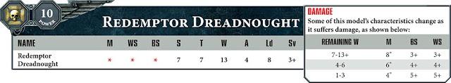 space marine redemptor dreadnought datasheet