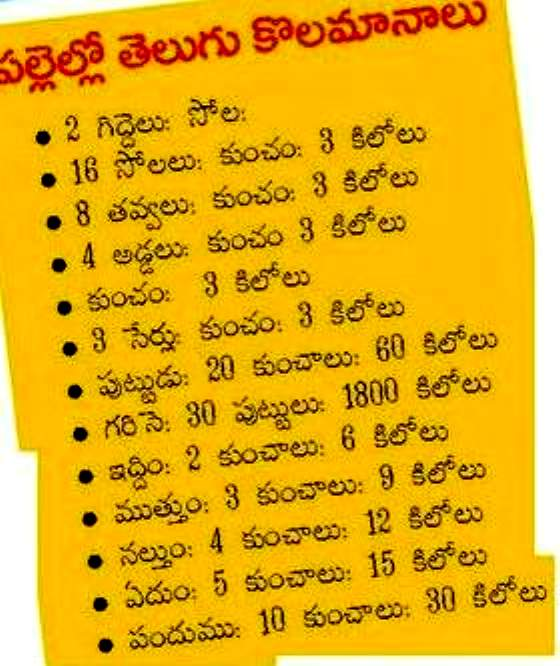 Patamata Praneel WEIGHTS AND MEASURES USED REGULARLY BY VILLAGE