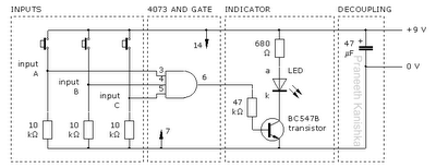 3-input AND gate operation
