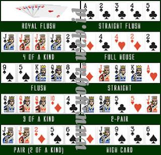 Cara Bermain Poker Panduan Bermain Poker Yoga Ailala