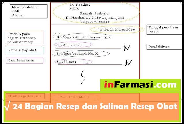Bagian resep dan salinan resep
