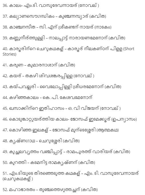 Books pdf malayalam famous