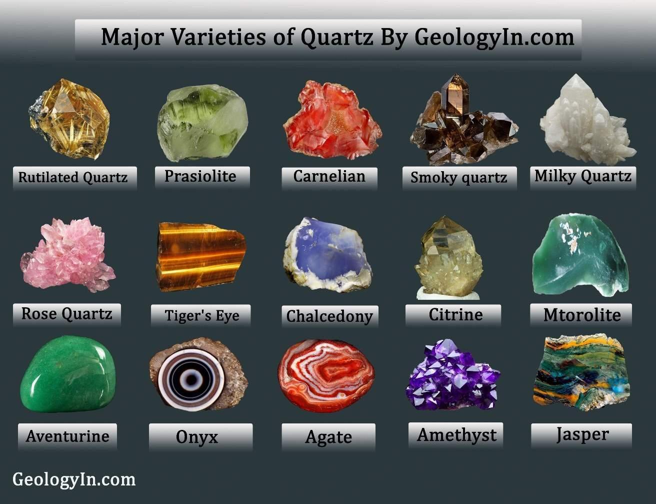 The Major Varieties of Quartz (Photos) Quartz Crystals Types