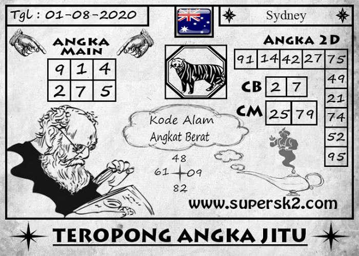 Kode syair Sydney Sabtu 1 Agustus 2020 81