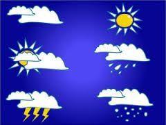 Pengertian dan Beda Cuaca dan Iklim