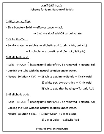 Scheme for identification of organic solids