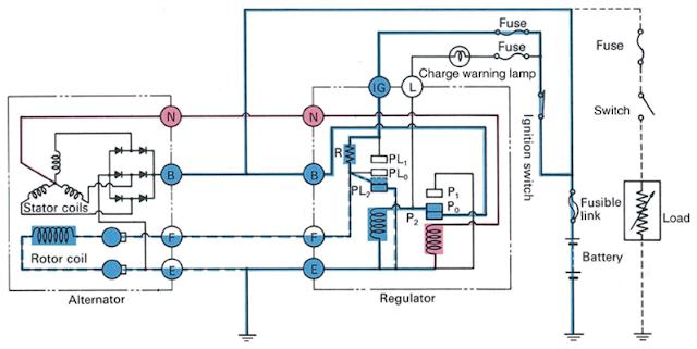 sistem pengisian mesin hidup putaran tinggi