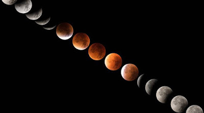 WHAT IS FULL MOON LUNAR ECLIPSE?