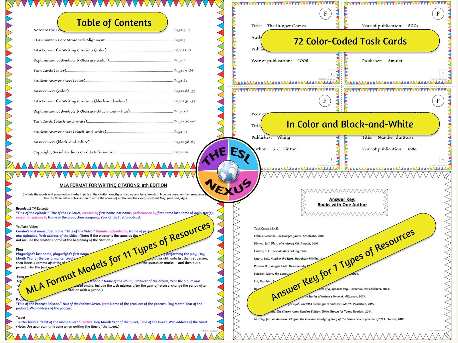 Use task cards to help your students learn how to write citations in MLA format.