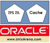 ZFS - ZPOOL Cache and Log Devices Administration - UnixArena