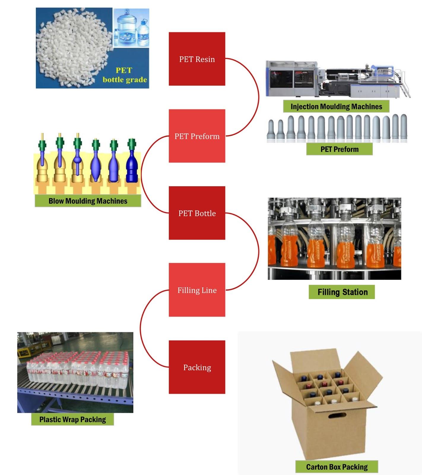 Kemenperin: Industri Daur Ulang Jadikan Limbah Plastik Punya Nilai Tambah