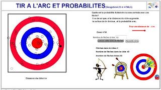 http://dmentrard.free.fr/GEOGEBRA/Maths/mathsport/arcprob.html