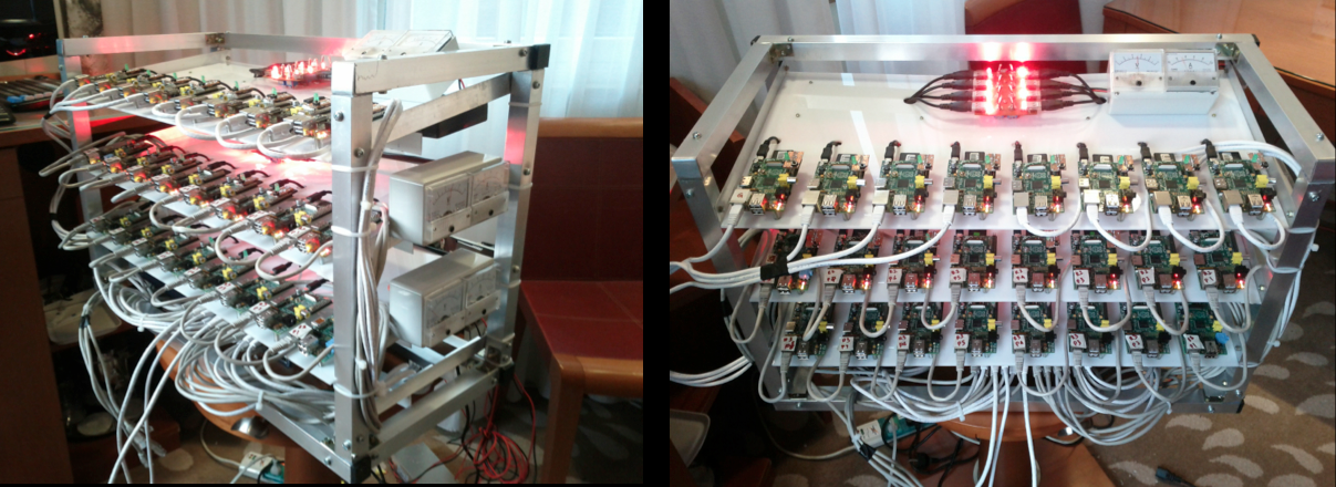 24 Node RPI Cluster - WSO2 - Middelware Cluster- CStyle