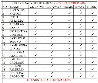KITPACK SERIE A 2016-17 – 27 SEPT 2016