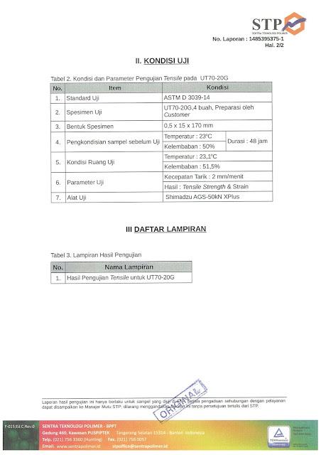 hasil uji CFRP Toray