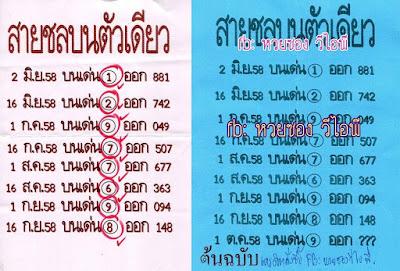Sure Single Digit 01-10-2015 ~ THAI LOTTO 001 LOTTERY VIP WIN TIPS
