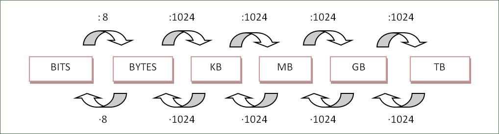 Tb opciones binarias