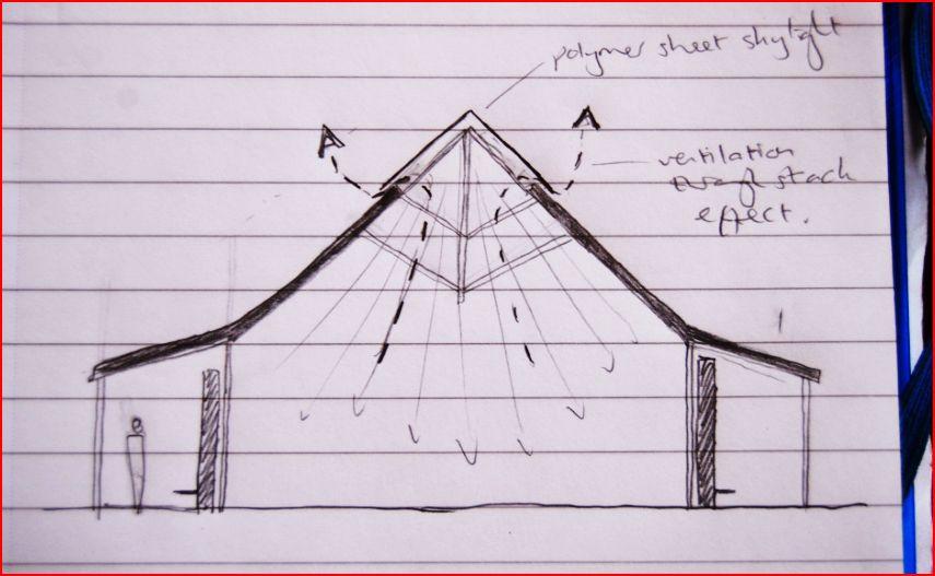 Chapel Of Reconciliation Uganda Final Roof Design Sketch
